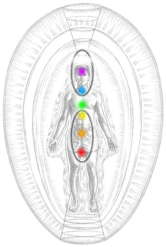 aura-chakra-energy-body-spirit-and-ego-parts-689x1024